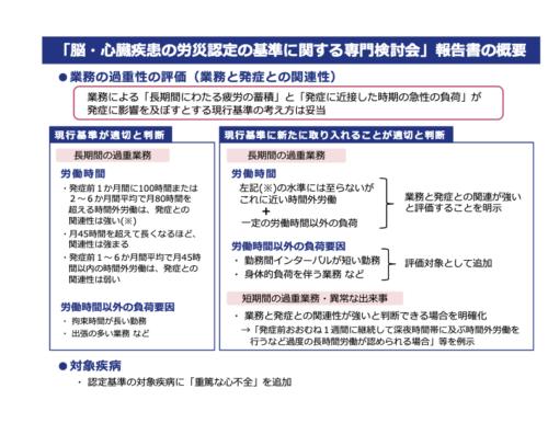 【厚労省】「脳・心臓疾患の労災認定の基準に関する専門検討会」報告書