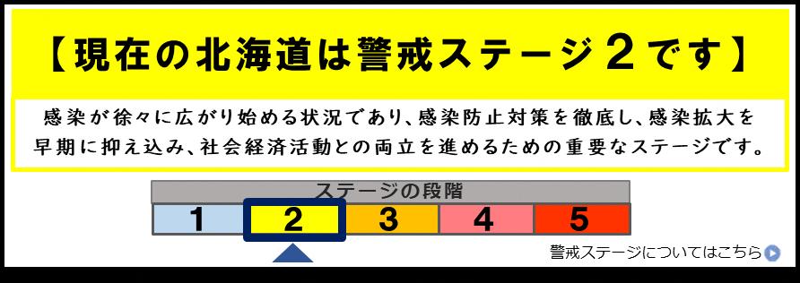 【新型コロナ】北海道の警戒ステージ2へ引き上げ