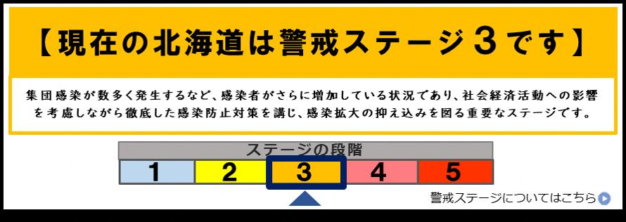 【新型コロナ】北海道の警戒ステージ3へ引き上げ