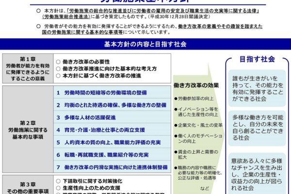 閣議決定された「労働施策基本方針」の概要