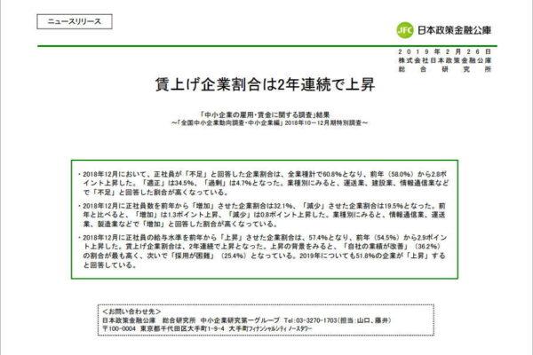 「正社員が不足」している企業は60.8%、「正社員の給与を上昇」させた企業は57.4%~日本政策金融公庫調査
